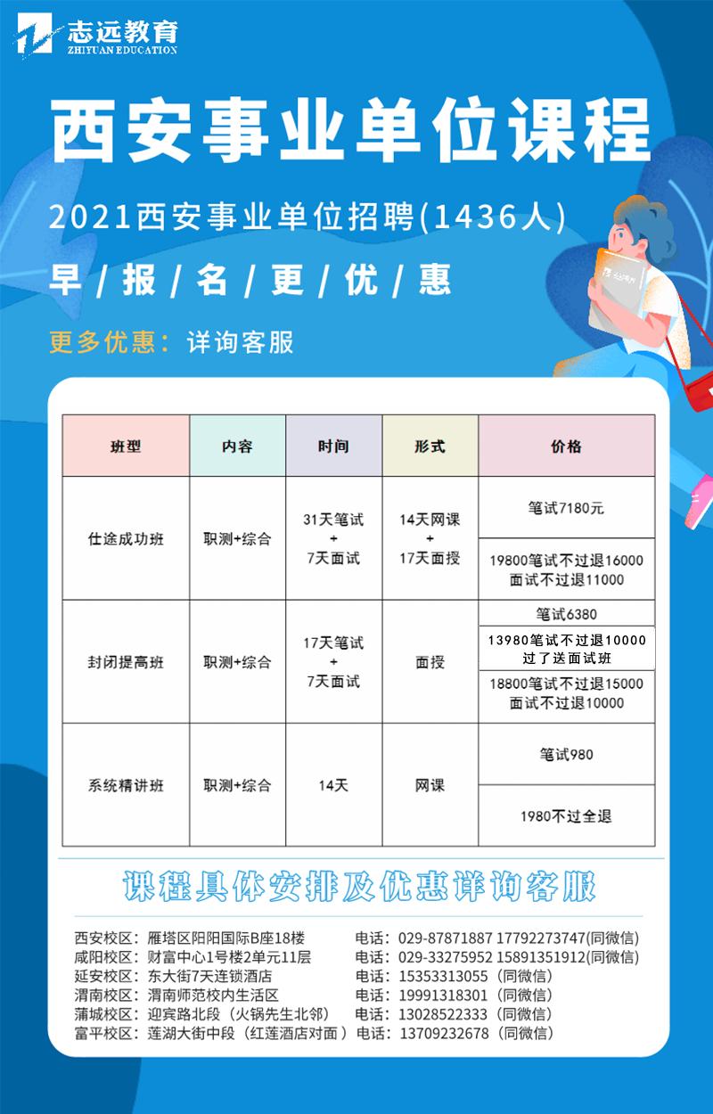 西安事业单位招聘1436人综合岗课程安排