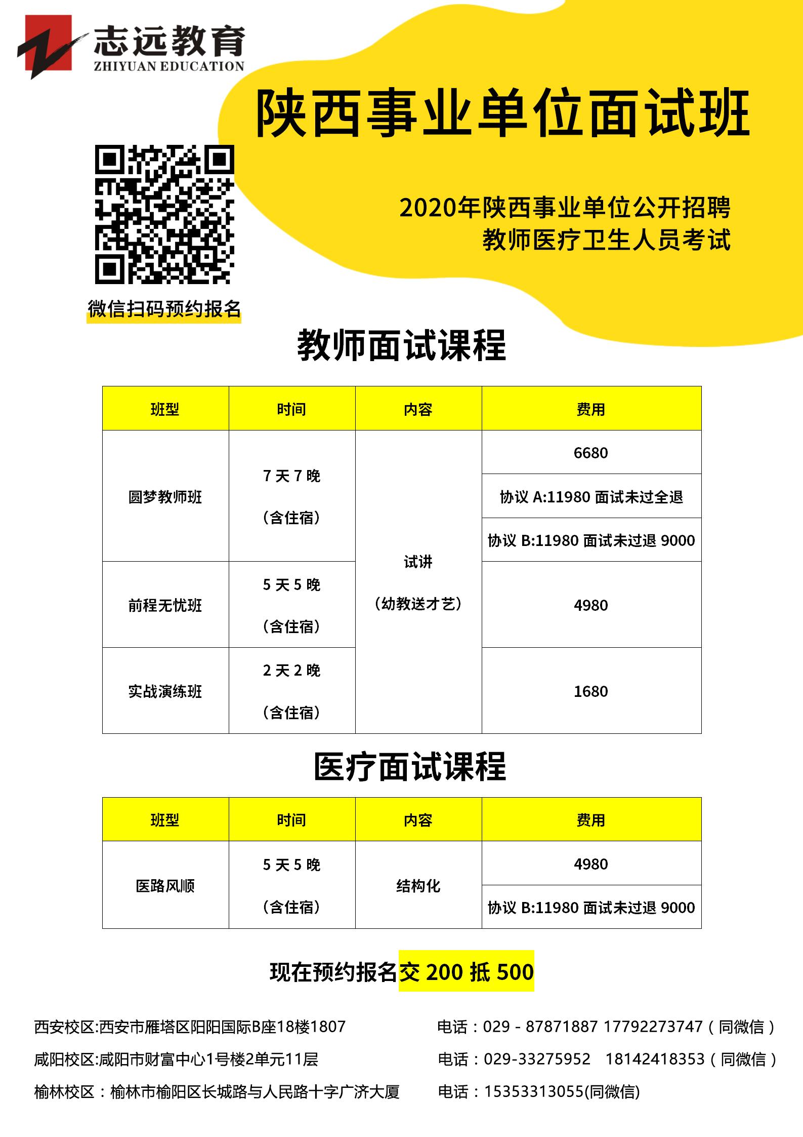 2020年陕西事业单位联考教师医疗岗招考成绩查询入口|复审公告|面试公告汇总(图1)