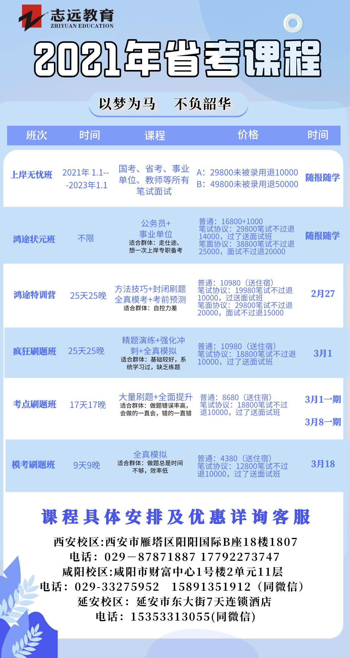 2021年陕西省考试录用公务员职位专业指导目录(修订)
