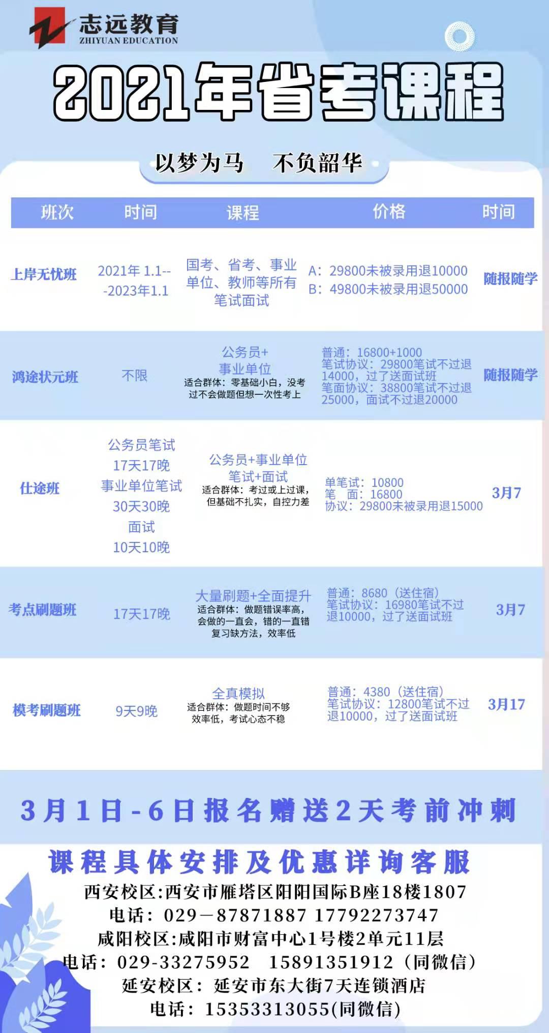 【志远教育】2021年陕西省考课程安排(图1)