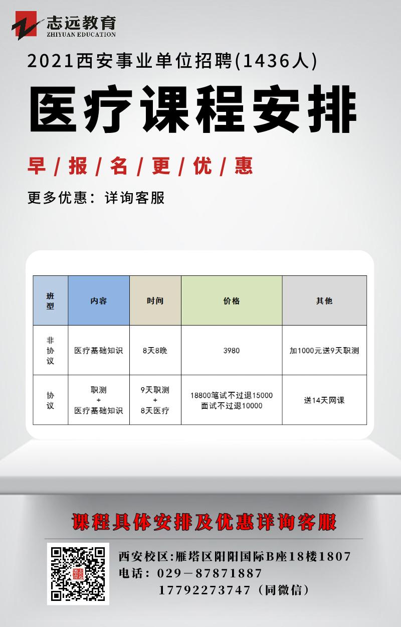 2021西安事业单位招聘考试公告职位表(1436人)(图2)