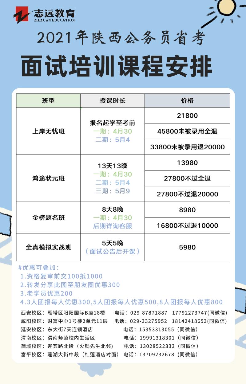 陕西2021年公务员笔试成绩查询入口(图2)